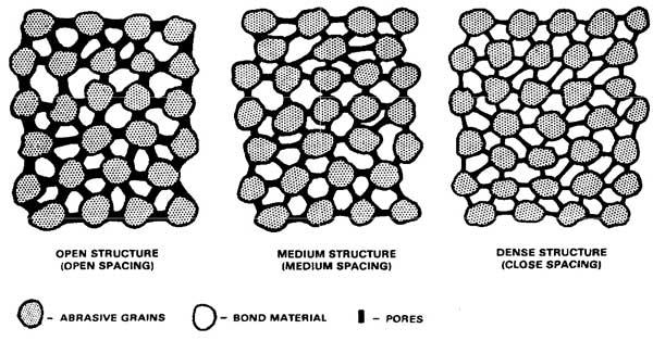 Diamond-grinding-wheel-structurer