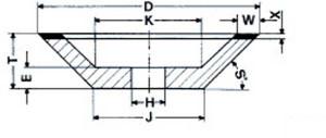 12V2-grinding-wheel-shape
