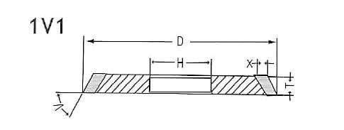 1v1 grinding wheel shapes