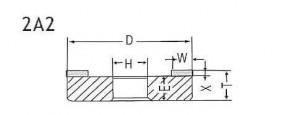 2A2 grinding wheel shape