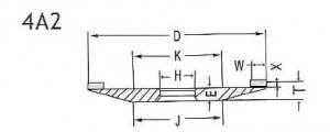 4A2 grinding-wheel-shape