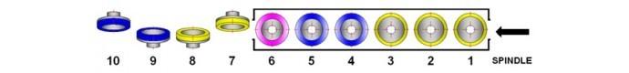wheels on bavelloni-machine 10 positions