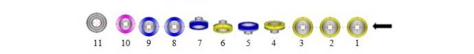 wheels on bavelloni-machine 11 positions