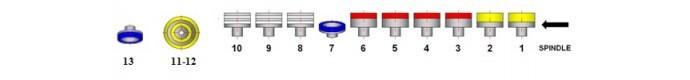 wheels on bavelloni-machine 13 positions