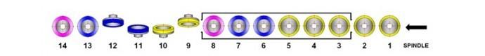 wheels on bavelloni-machine 14 positions