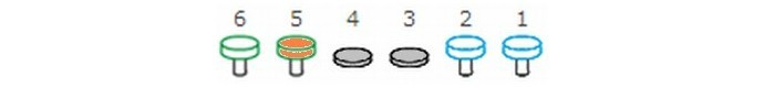 wheels on bavelloni-machine 6 positions
