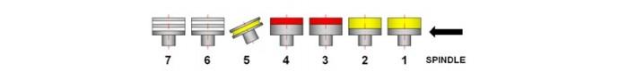 wheels on bavelloni-machine 7 positions