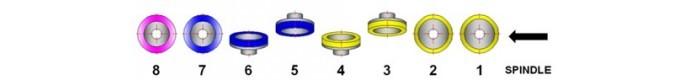 wheels on bavelloni-machine 8 positions