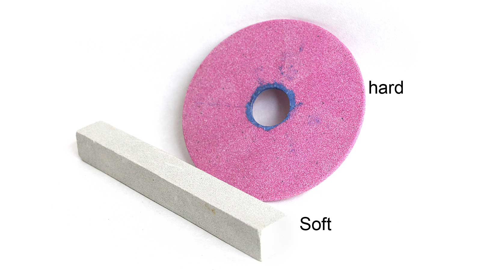 grinding wheels' hardness grad